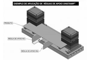 RÉGUAS DE APOIO